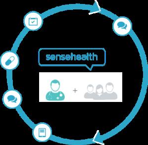 Sense Health
